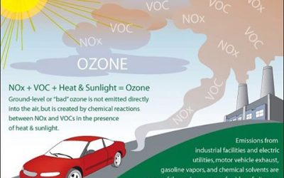 EPA Makes Additional Designations for the 2015 Ozone Standards